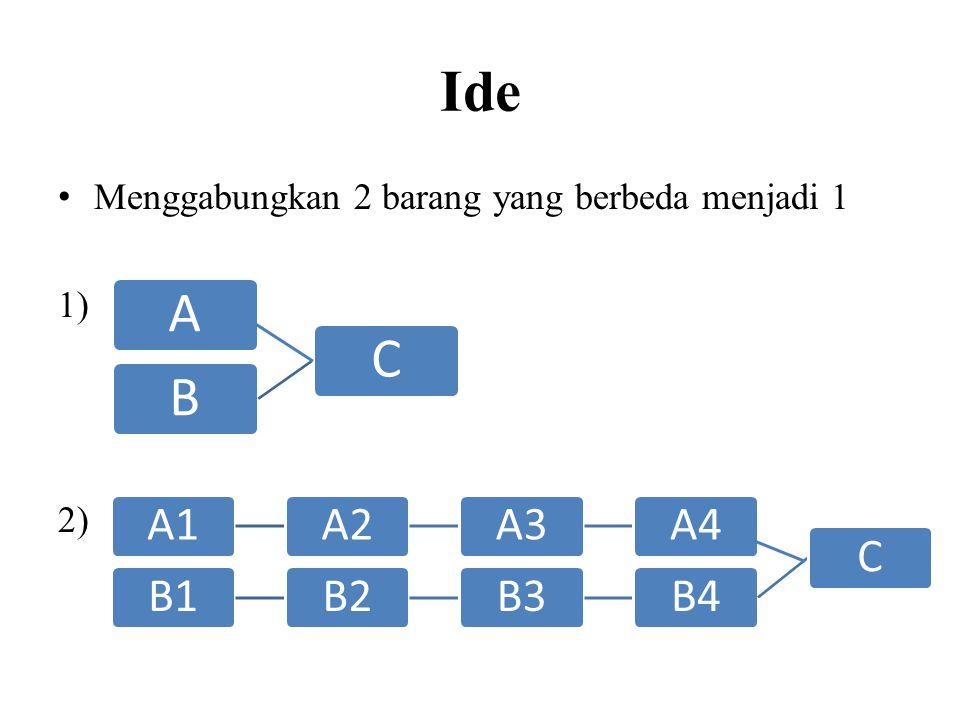 Ide Menggabungkan 2 barang yang berbeda menjadi 1 1) 2) A B C A1 A2 A3 A4 B1 B2 B3 B4 C