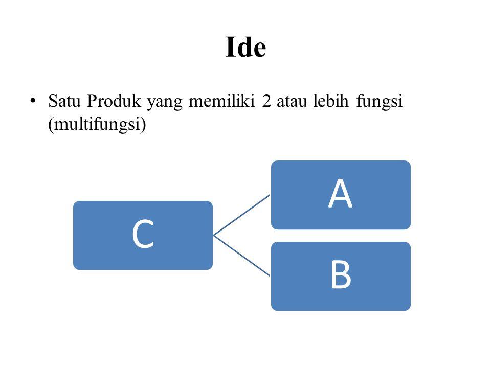 Ide Satu Produk yang memiliki 2 atau lebih fungsi (multifungsi) C A B