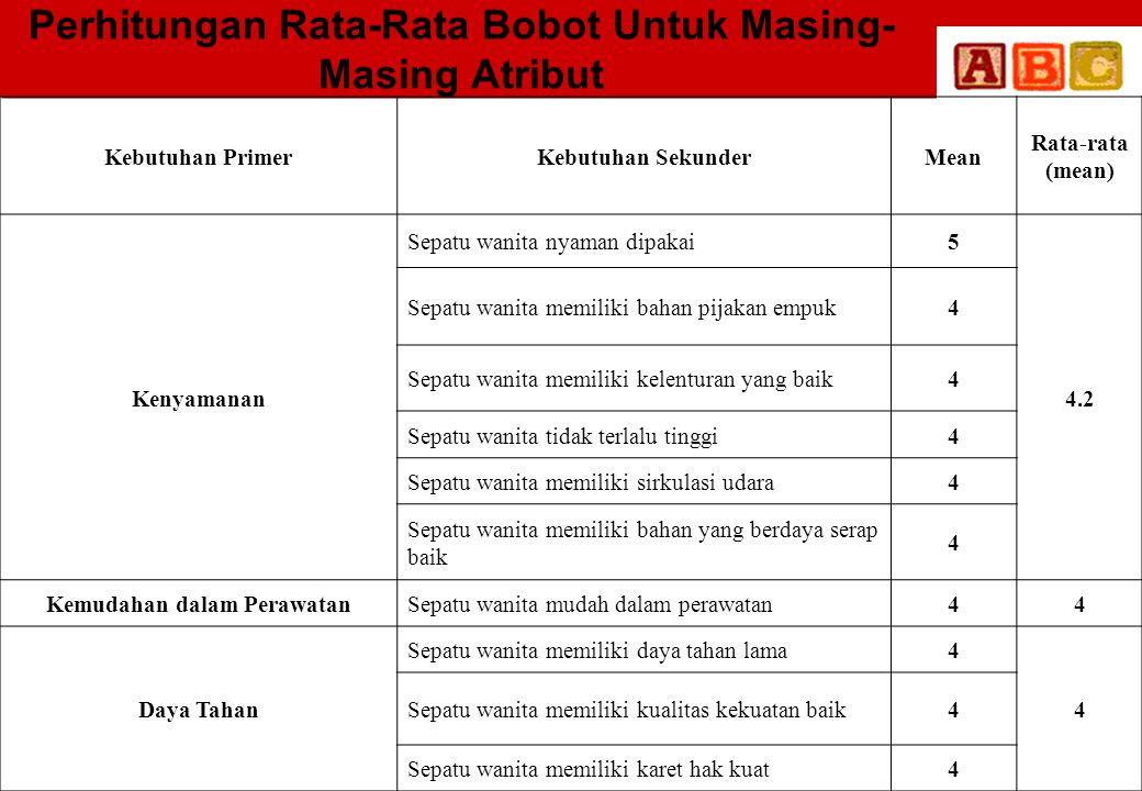Perhitungan Rata-Rata Bobot Untuk Masing-Masing Atribut