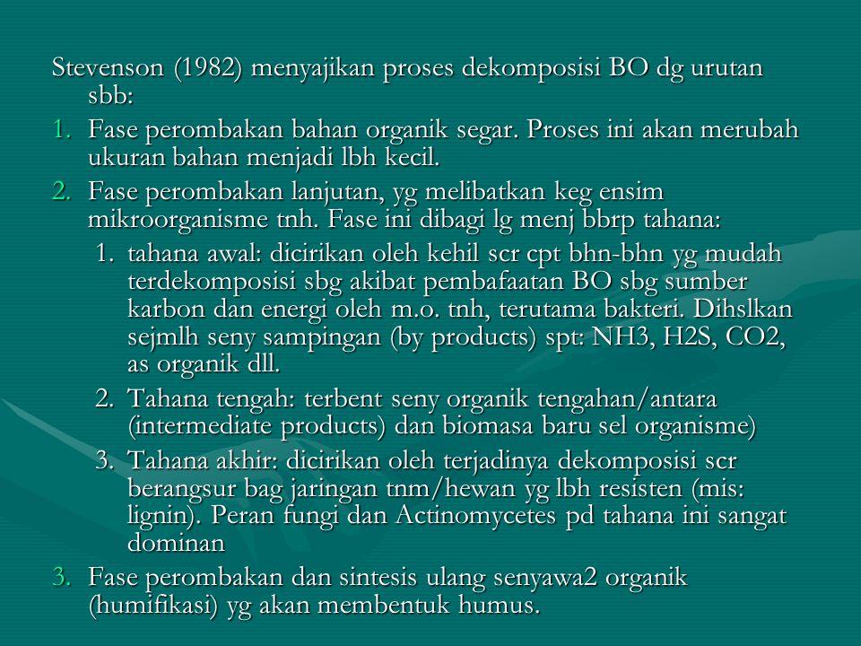 Stevenson (1982) menyajikan proses dekomposisi BO dg urutan sbb: