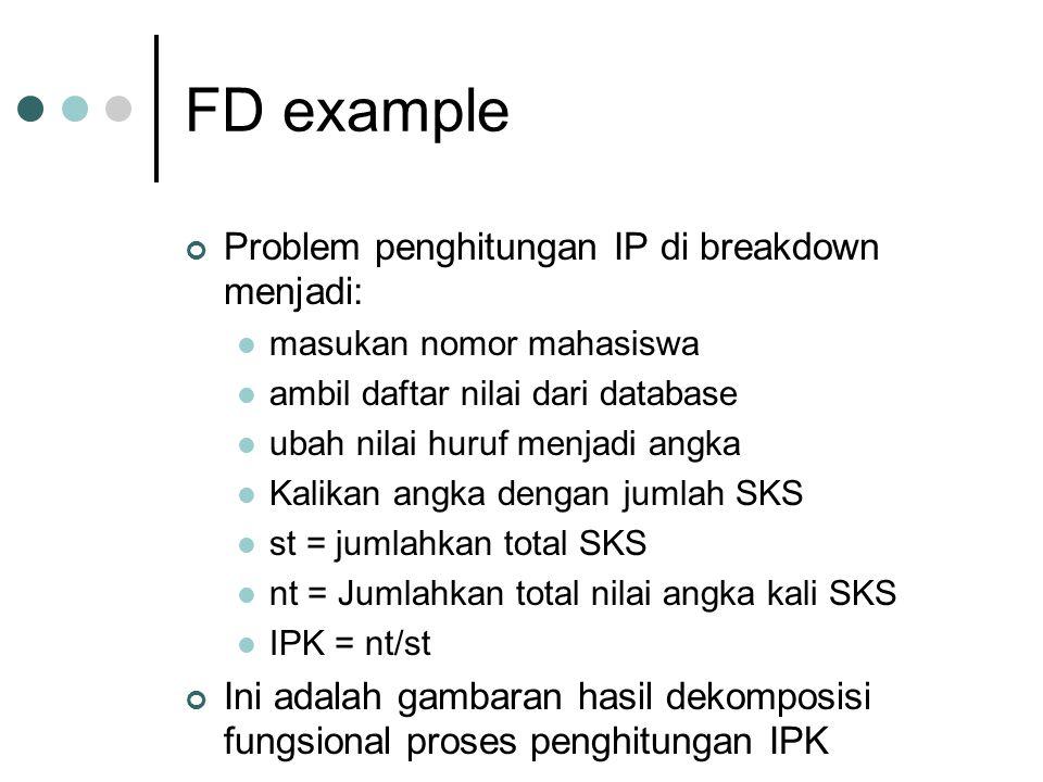 FD example Problem penghitungan IP di breakdown menjadi: