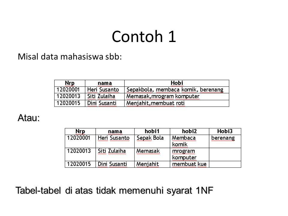 Contoh 1 Misal data mahasiswa sbb: Atau: