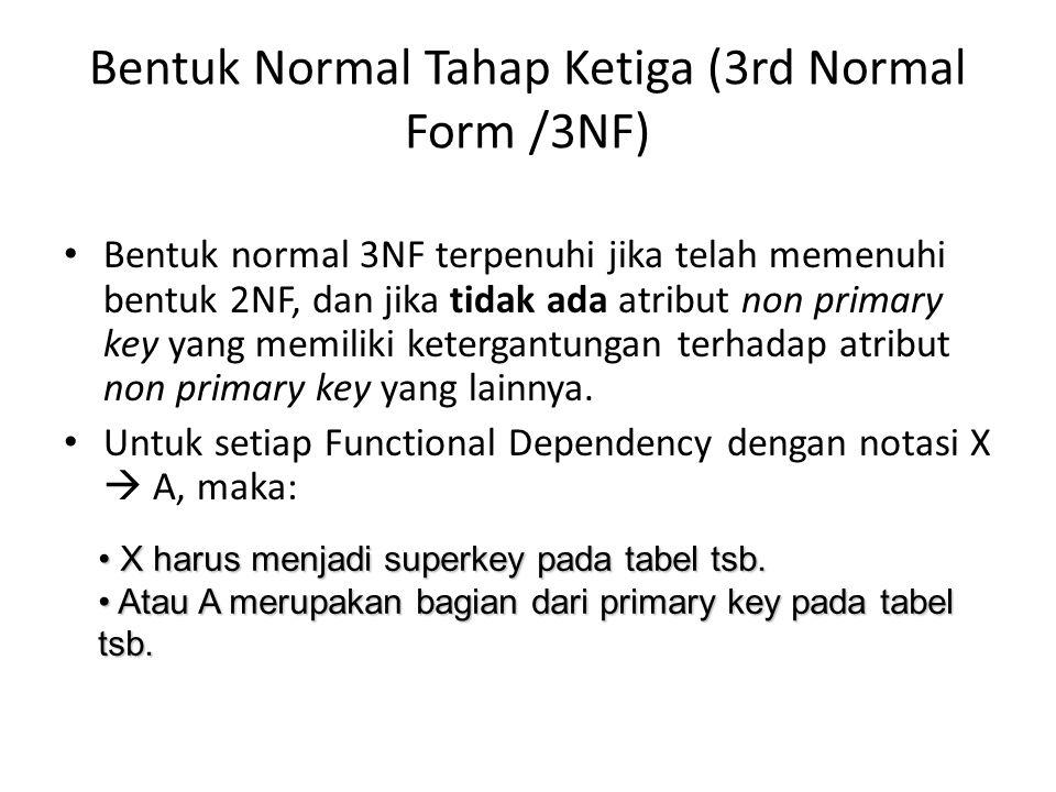 Bentuk Normal Tahap Ketiga (3rd Normal Form /3NF)