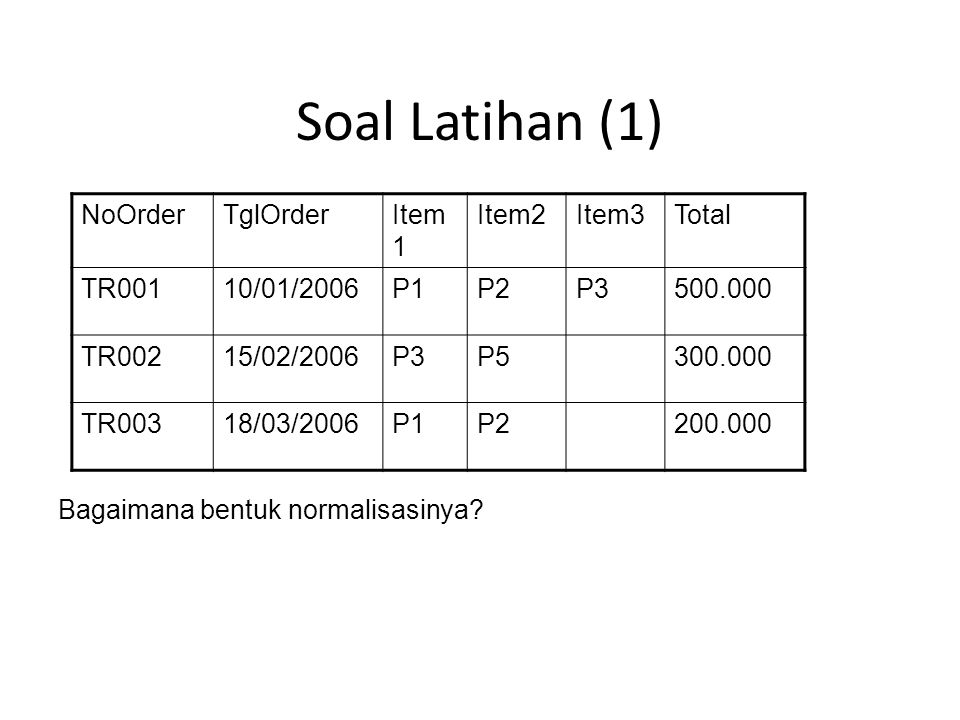 Soal Latihan (1) NoOrder TglOrder Item1 Item2 Item3 Total TR001