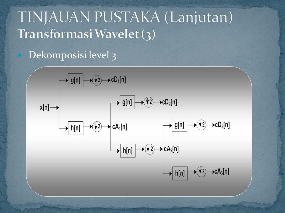 TINJAUAN PUSTAKA (Lanjutan) Transformasi Wavelet (3)