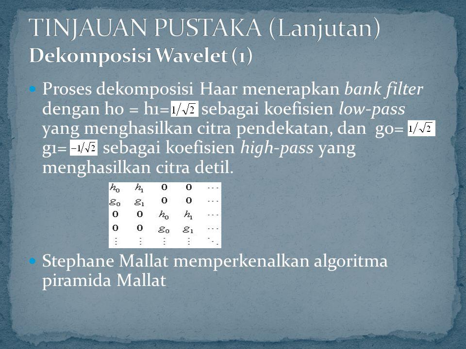 TINJAUAN PUSTAKA (Lanjutan) Dekomposisi Wavelet (1)