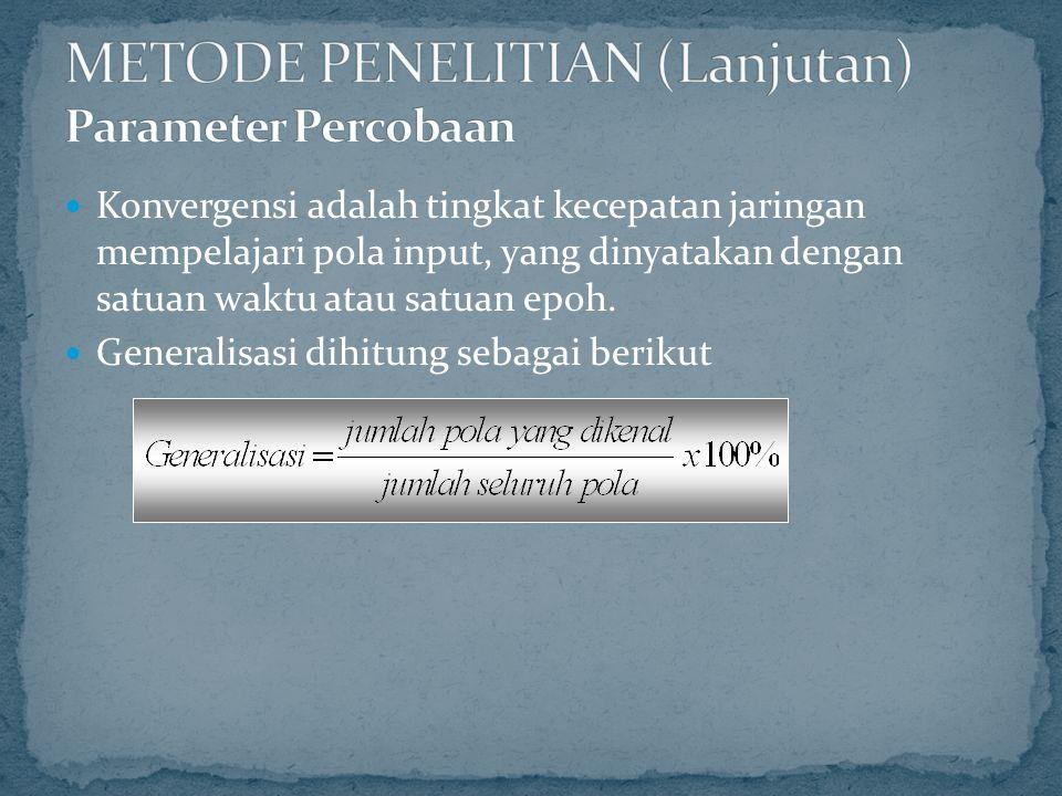 METODE PENELITIAN (Lanjutan) Parameter Percobaan