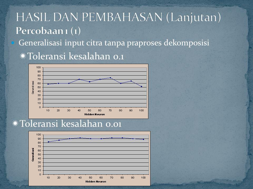 HASIL DAN PEMBAHASAN (Lanjutan) Percobaan 1 (1)
