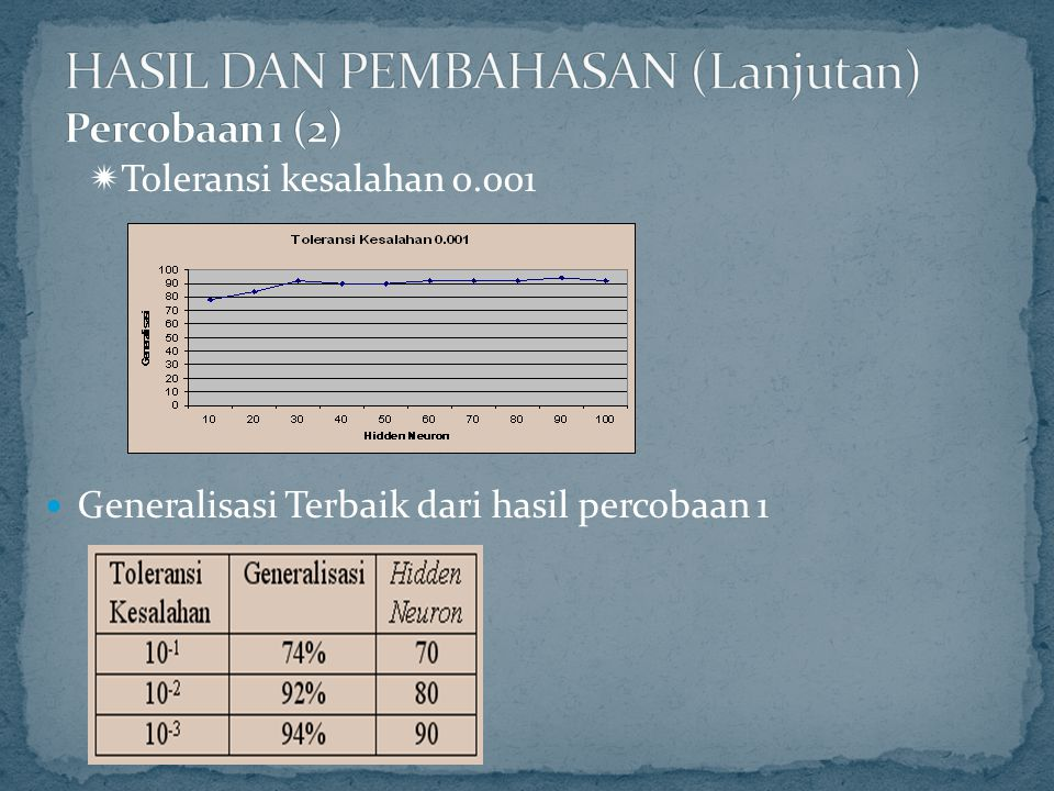 HASIL DAN PEMBAHASAN (Lanjutan) Percobaan 1 (2)