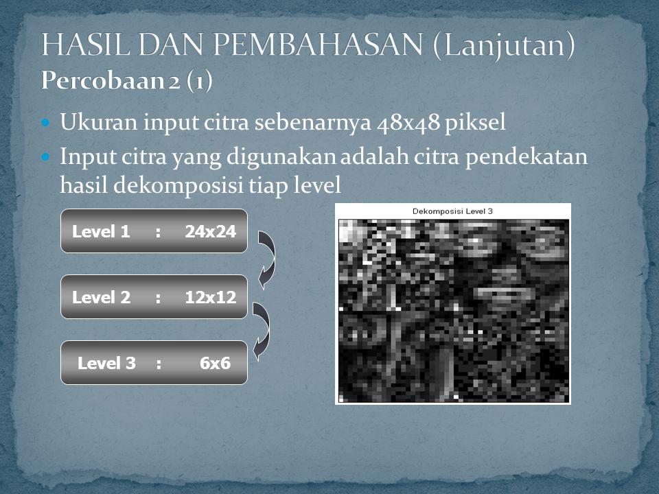 HASIL DAN PEMBAHASAN (Lanjutan) Percobaan 2 (1)