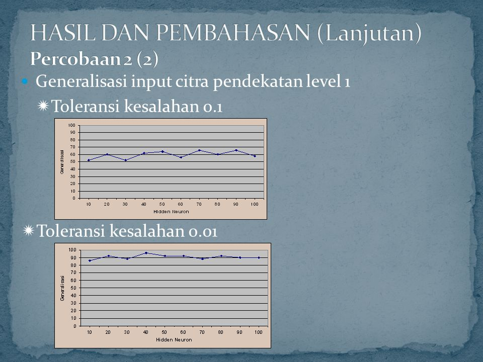 HASIL DAN PEMBAHASAN (Lanjutan) Percobaan 2 (2)