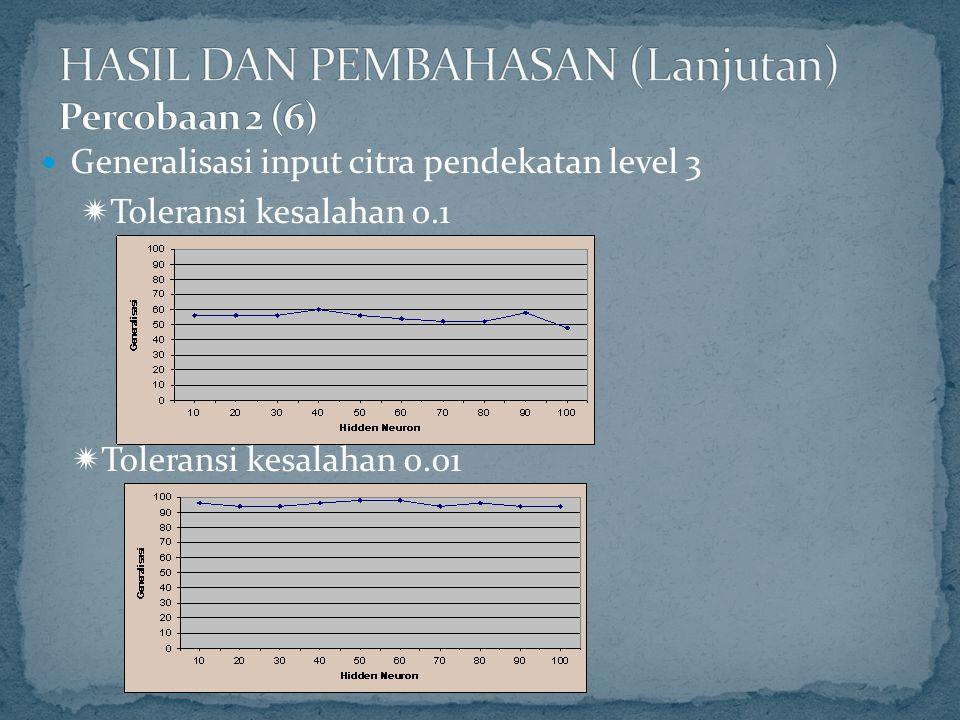 HASIL DAN PEMBAHASAN (Lanjutan) Percobaan 2 (6)