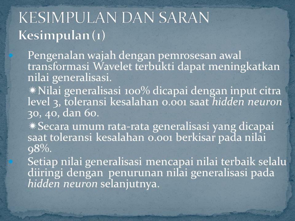 KESIMPULAN DAN SARAN Kesimpulan (1)