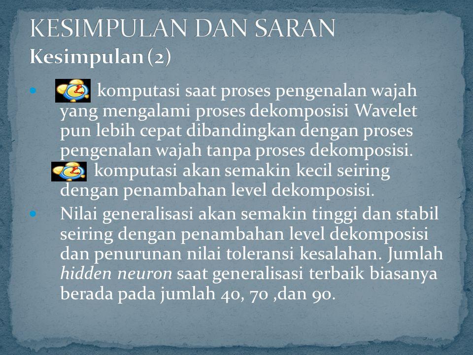 KESIMPULAN DAN SARAN Kesimpulan (2)