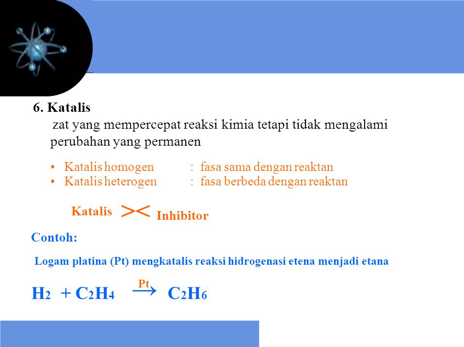 >< Inhibitor → H2 + C2H4 C2H6 6. Katalis