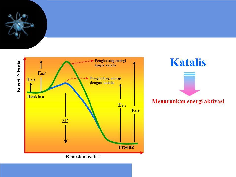 Katalis Menurunkan energi aktivasi Ea.f Ea.f Ea.r Ea.r ∆E Produk