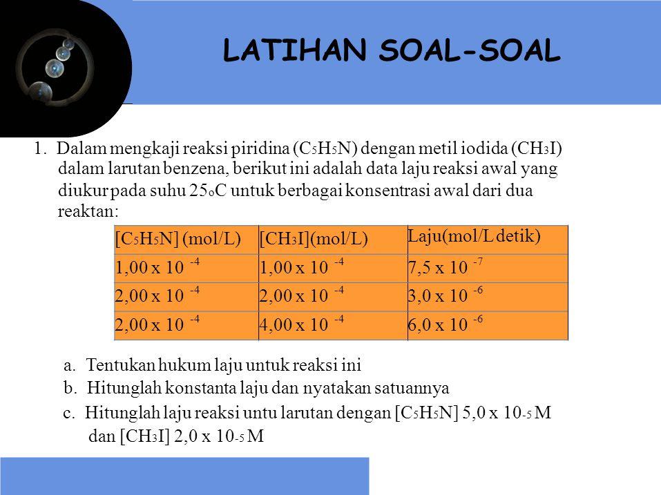 LATIHAN SOAL-SOAL 1. Dalam mengkaji reaksi piridina (C5H5N) dengan metil iodida (CH3I)