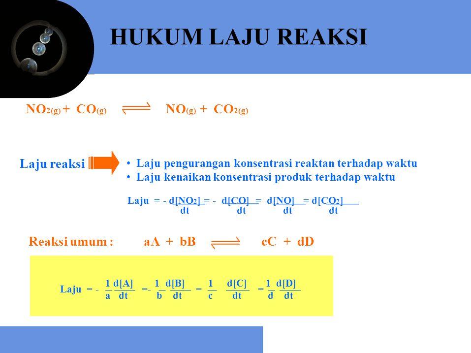 HUKUM LAJU REAKSI NO2(g) + CO(g) NO(g) + CO2(g) Laju reaksi