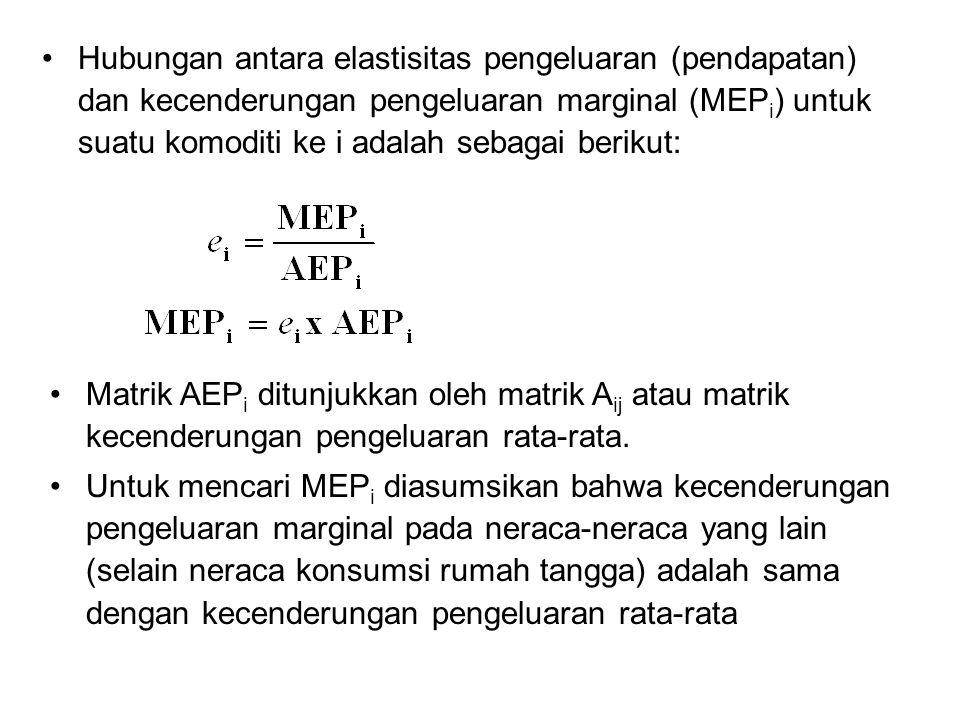 Hubungan antara elastisitas pengeluaran (pendapatan) dan kecenderungan pengeluaran marginal (MEPi) untuk suatu komoditi ke i adalah sebagai berikut: