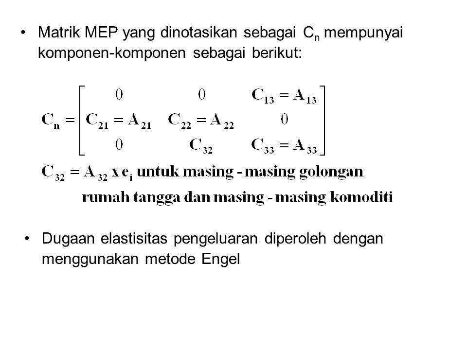 Matrik MEP yang dinotasikan sebagai Cn mempunyai komponen-komponen sebagai berikut: