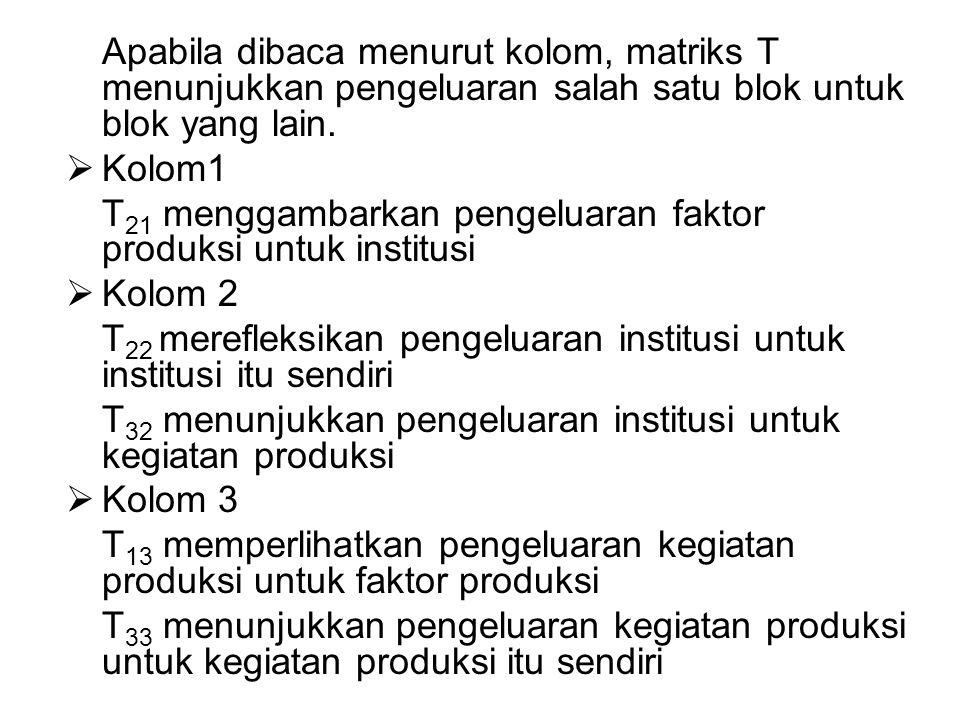 T21 menggambarkan pengeluaran faktor produksi untuk institusi Kolom 2