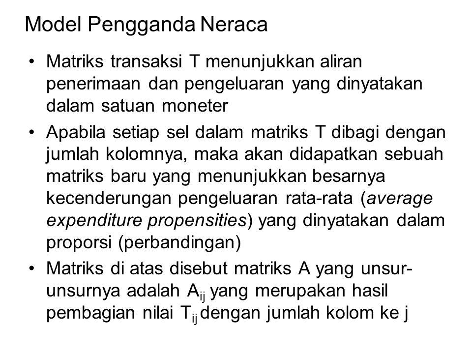 Model Pengganda Neraca