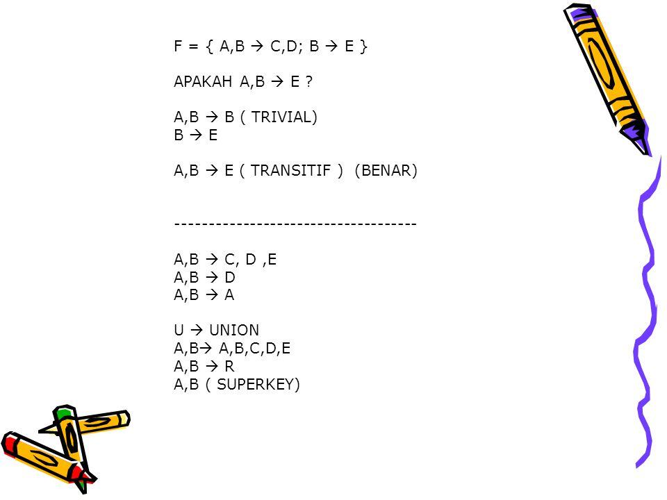 F = { A,B  C,D; B  E } APAKAH A,B  E A,B  B ( TRIVIAL) B  E. A,B  E ( TRANSITIF ) (BENAR)