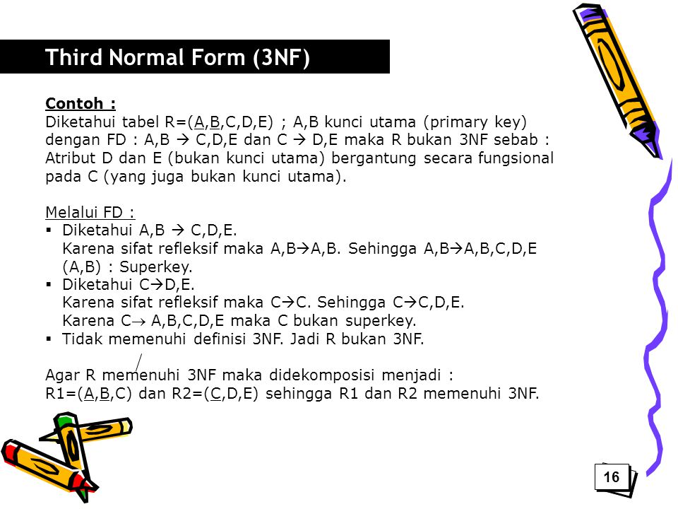 Third Normal Form (3NF) Contoh :