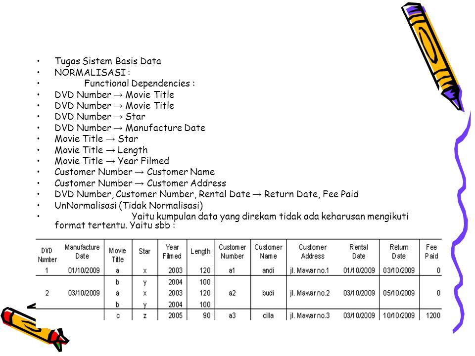 Tugas Sistem Basis Data