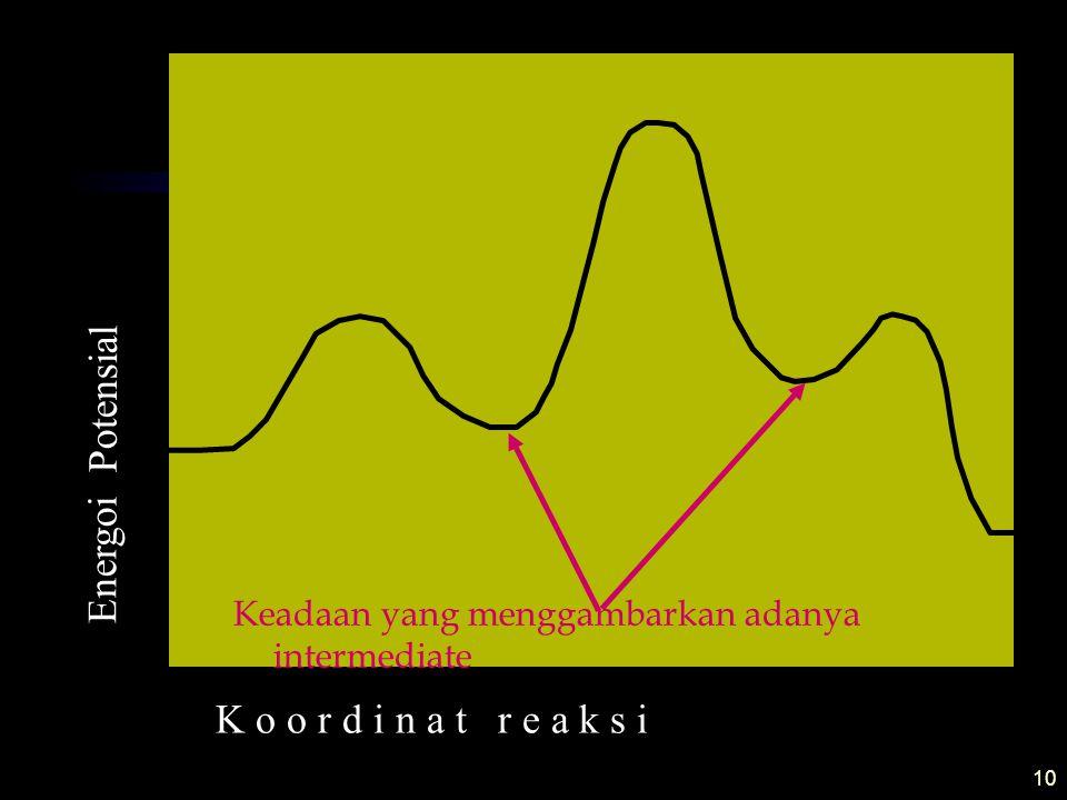 Energoi Potensial K o o r d i n a t r e a k s i
