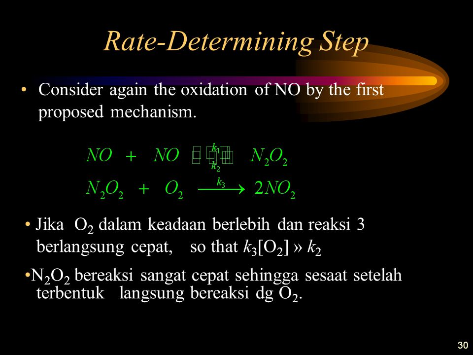 Rate-Determining Step