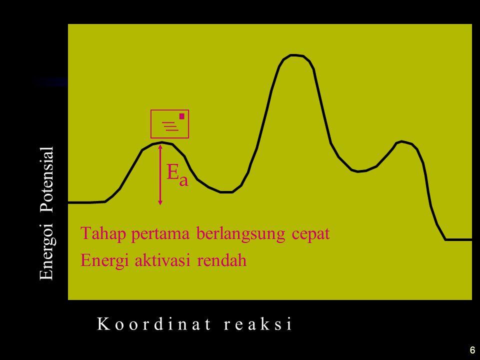 Ea Energoi Potensial Tahap pertama berlangsung cepat