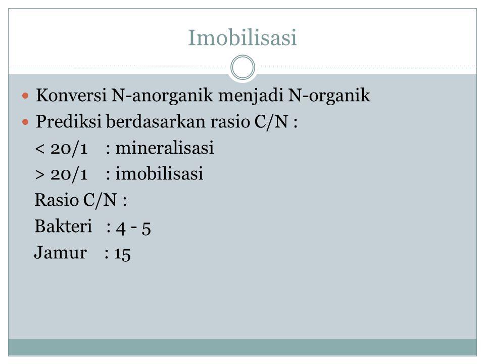Imobilisasi Konversi N-anorganik menjadi N-organik
