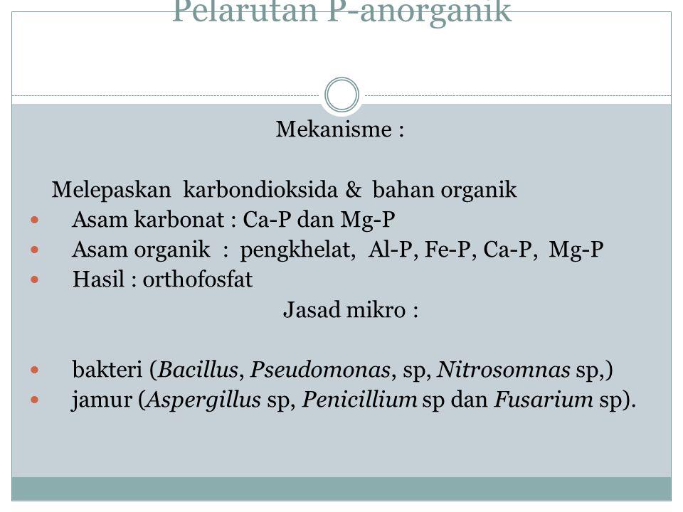 Pelarutan P-anorganik
