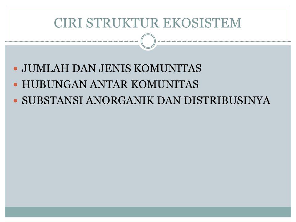 CIRI STRUKTUR EKOSISTEM