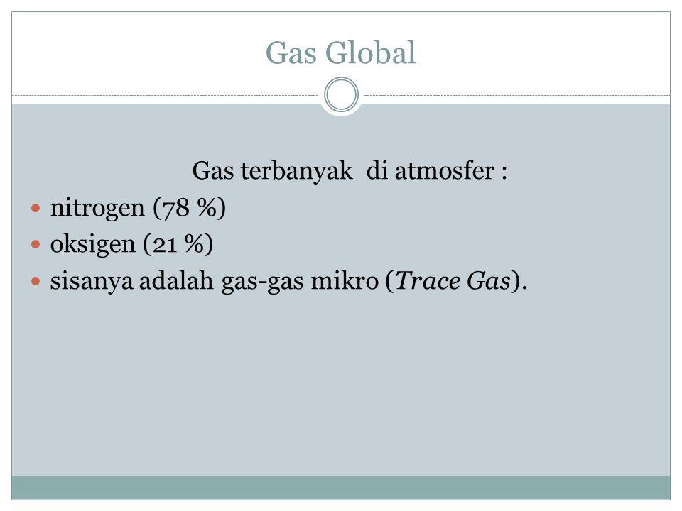 Gas terbanyak di atmosfer :
