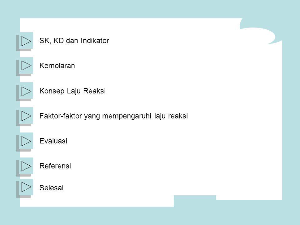 SK, KD dan Indikator Kemolaran. Konsep Laju Reaksi. Faktor-faktor yang mempengaruhi laju reaksi. Evaluasi.