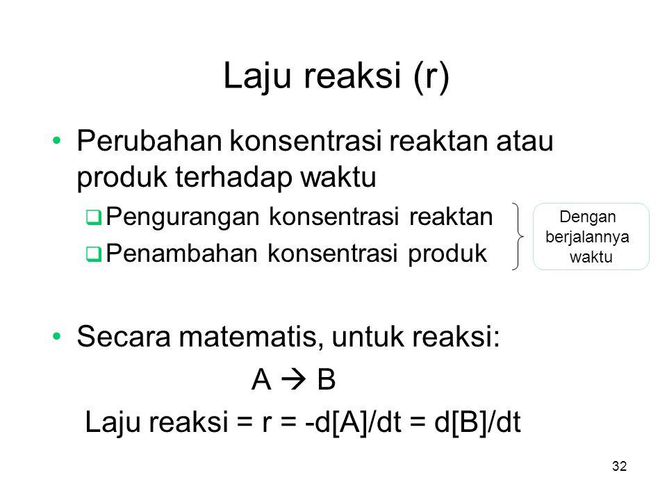 Laju reaksi (r) Perubahan konsentrasi reaktan atau produk terhadap waktu. Pengurangan konsentrasi reaktan.