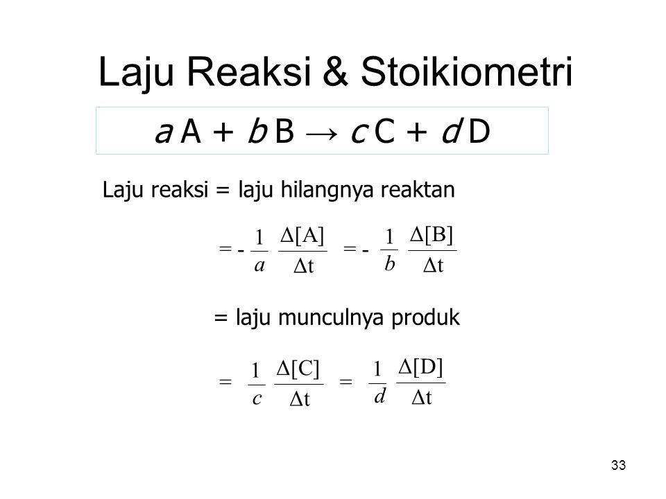 Laju Reaksi & Stoikiometri