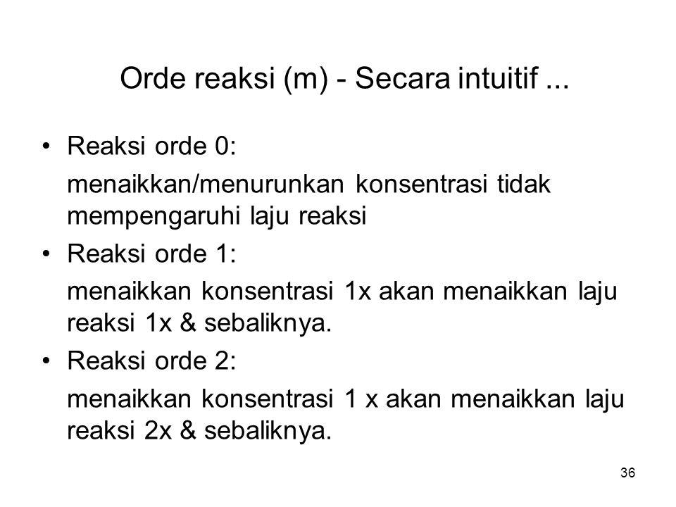 Orde reaksi (m) - Secara intuitif ...