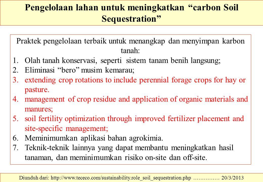 Pengelolaan lahan untuk meningkatkan carbon Soil Sequestration