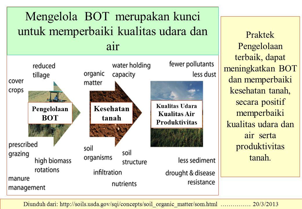 Mengelola BOT merupakan kunci untuk memperbaiki kualitas udara dan air