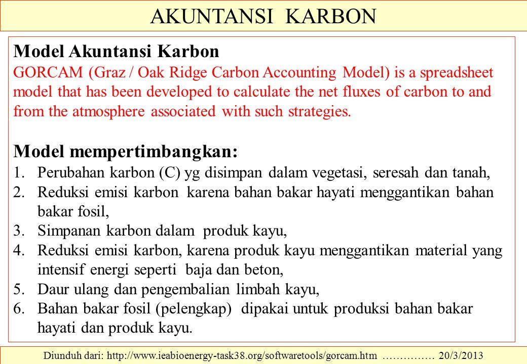 AKUNTANSI KARBON Model Akuntansi Karbon Model mempertimbangkan: