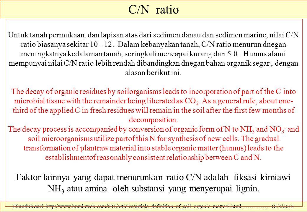 C/N ratio