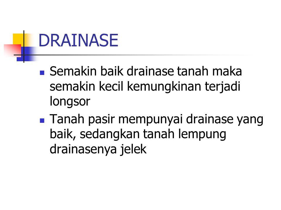 DRAINASE Semakin baik drainase tanah maka semakin kecil kemungkinan terjadi longsor.