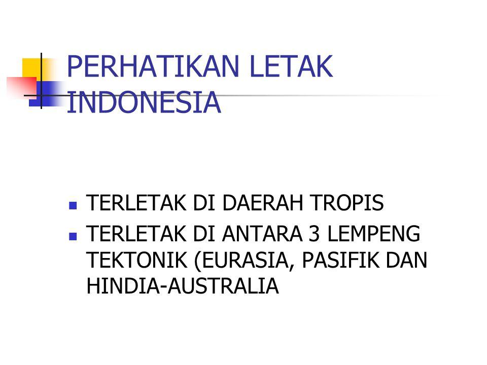 PERHATIKAN LETAK INDONESIA