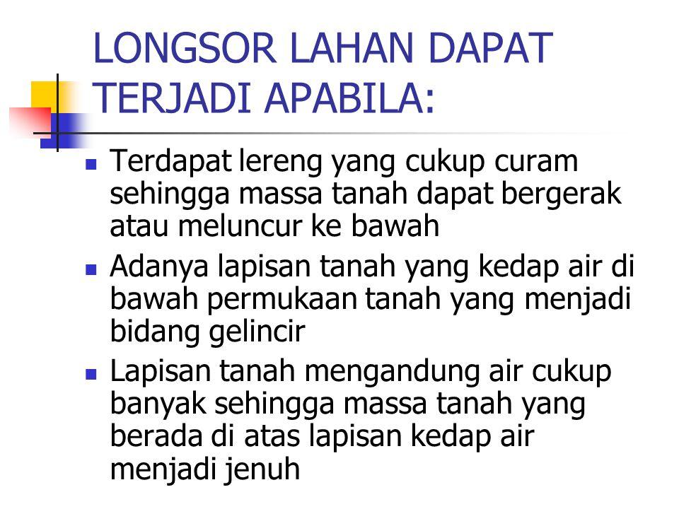LONGSOR LAHAN DAPAT TERJADI APABILA: