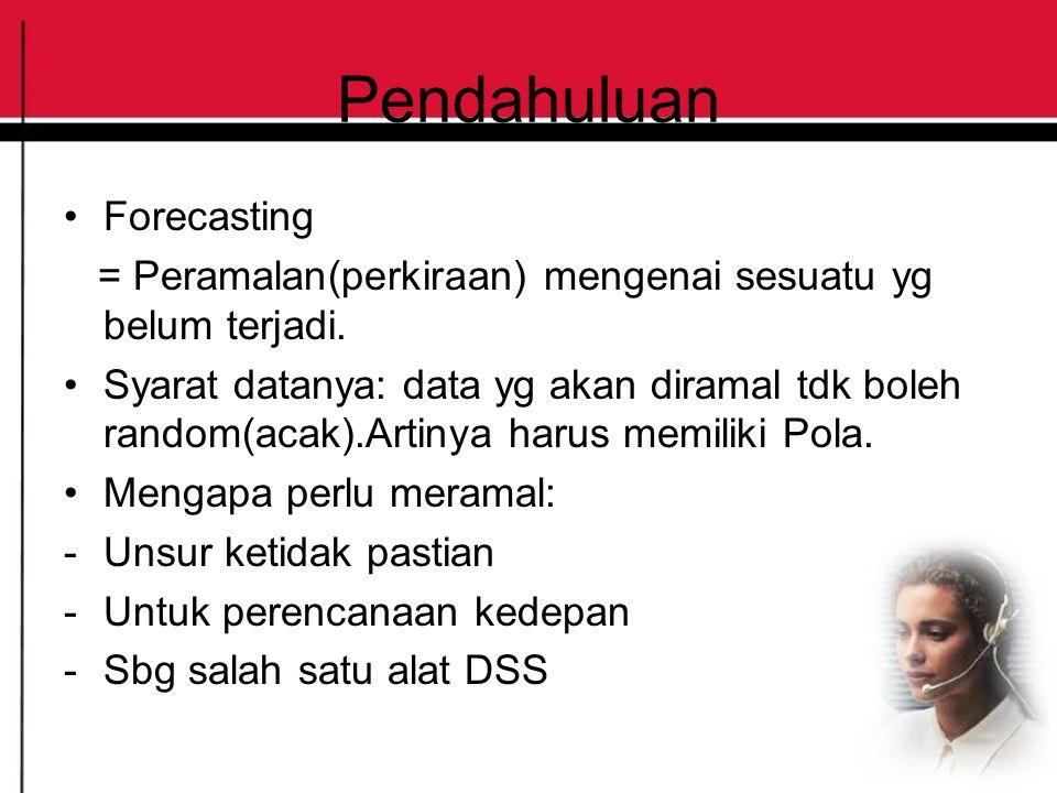 Pendahuluan Forecasting