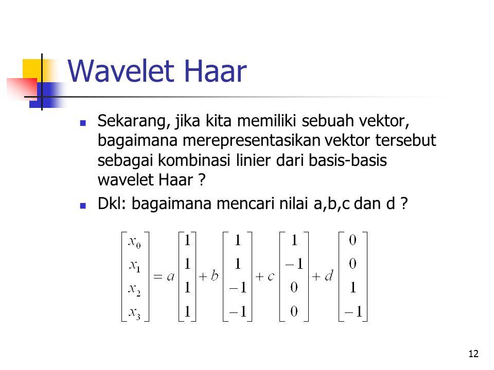 Wavelet Haar