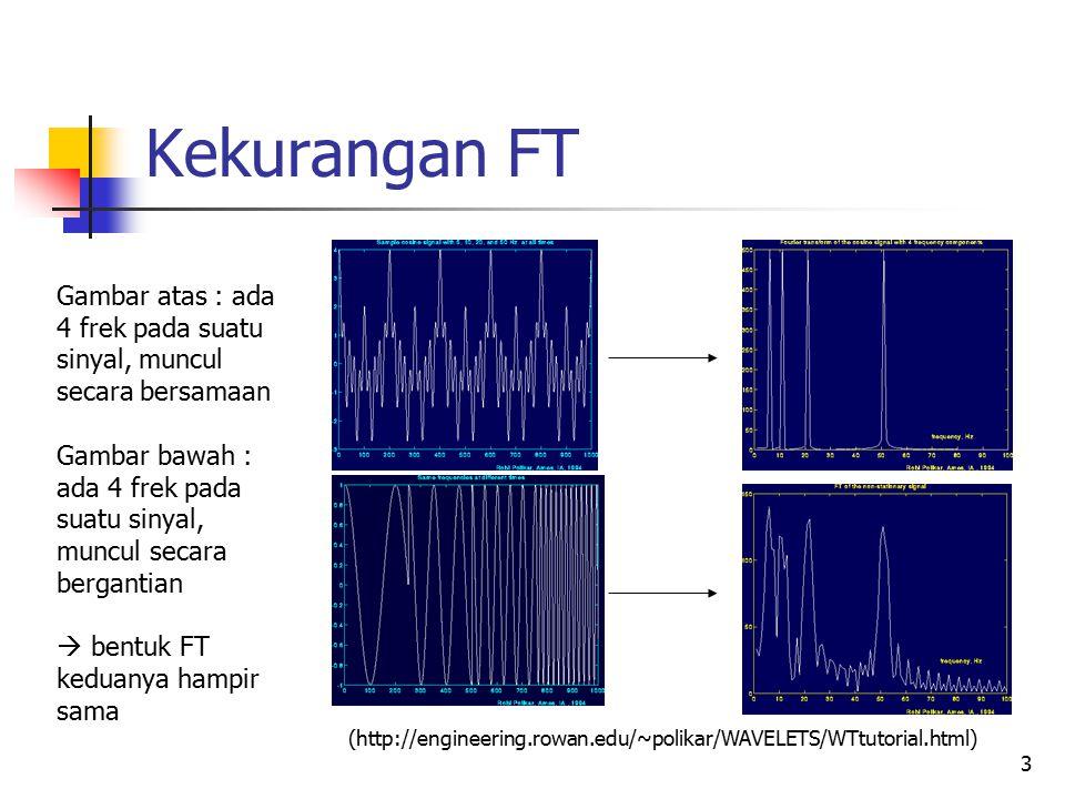 Kekurangan FT Gambar atas : ada 4 frek pada suatu sinyal, muncul secara bersamaan.
